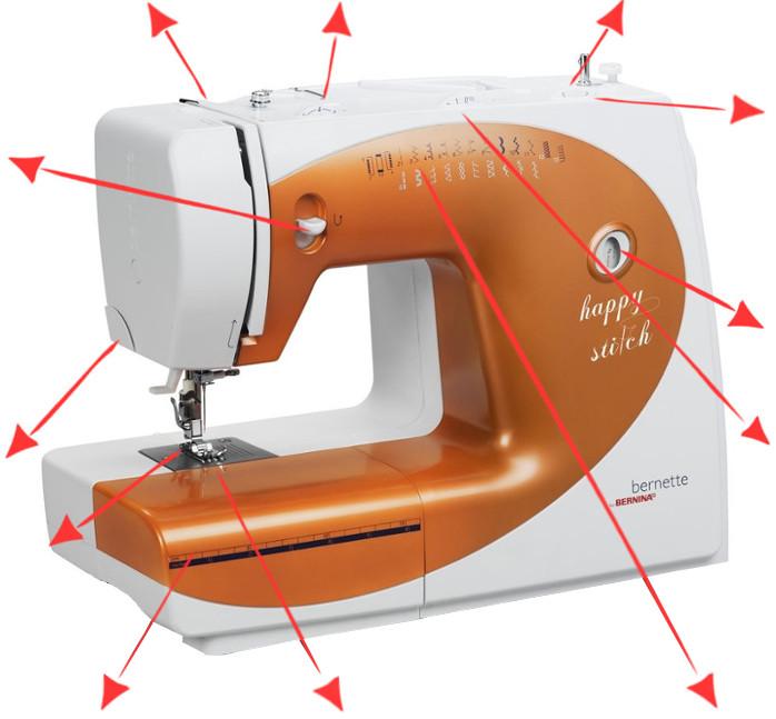 BERNINA Happy Stitch - Maszyna do szycia dla wszystkich