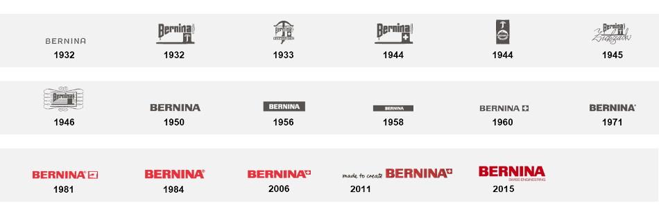 Jak zmieniało się logo BERNINA
