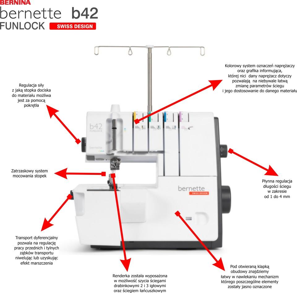 BERNINA B42 Funlock - Renderka, podszywarka