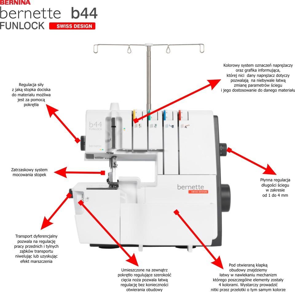 BERNINA bernete funlock B44 - Owerlok 4-nitkowy