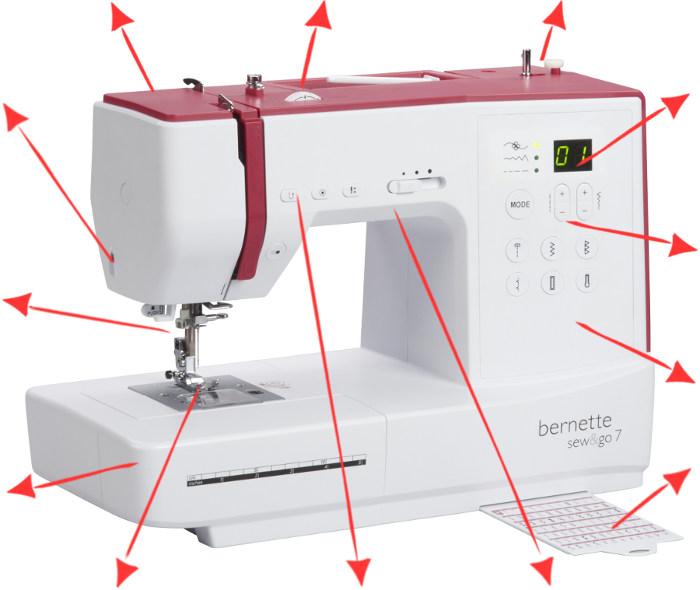 Elektroniczna maszyna do szycia BERNINA bernette Sew&Go 7