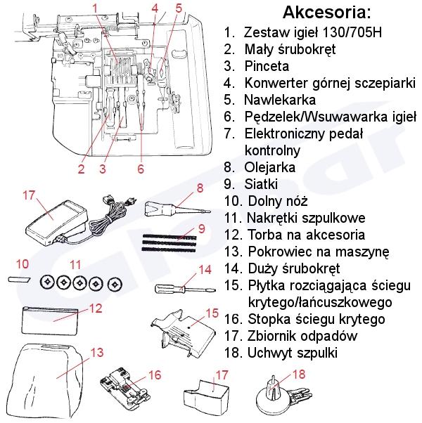 http://szycie.info.pl/pic/domowe/mo_735/wyposazenie.jpg