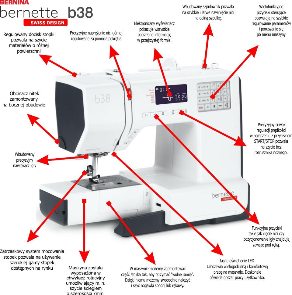 BERNINA bernette B38 - Komputerowa, elektoniczna maszyna do szycia