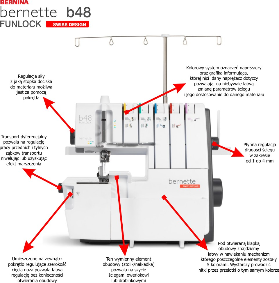 Coverlock BERNINA bernette Funlock B48 - COMBO owerlok i renderka w jednym !