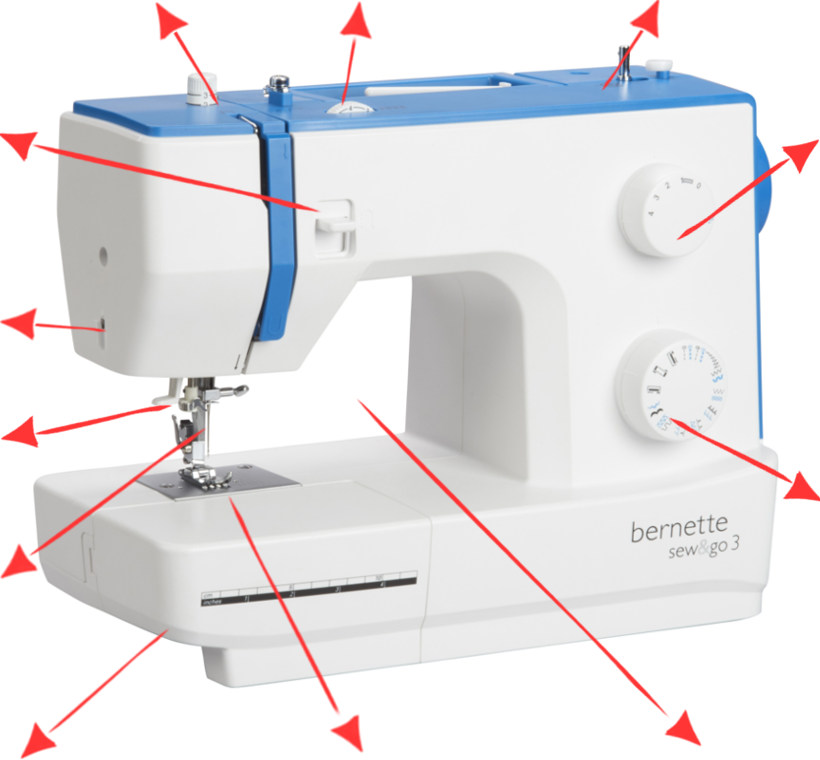 BERNINA Sew&Go 3 - Markowa maszyna do szycia