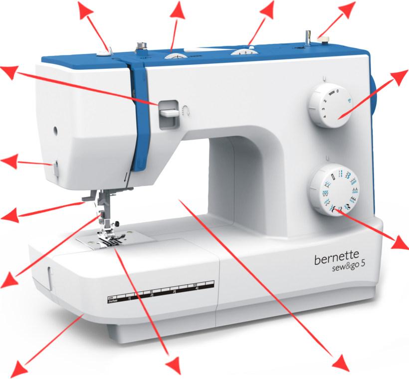 BERNINA Sew&Go 5 - Markowa maszyna do szycia